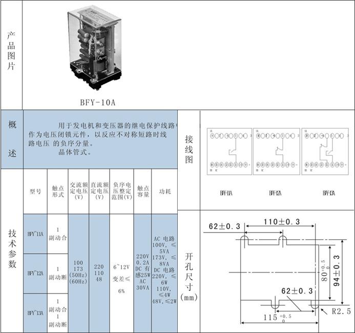 bfy-10a负序电压继电器